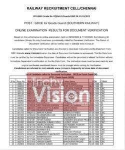 5000 பேர் எழுதிய ரயில்வே பதவி உயர்வு தேர்வில் 5 தமிழர்கள் மட்டுமே தேர்வு!!